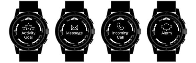 powerwatch notifications